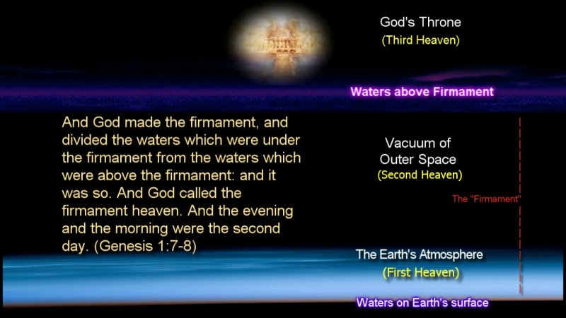 Waters Above the Firmament