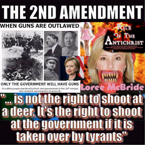 Second Amendment Loree