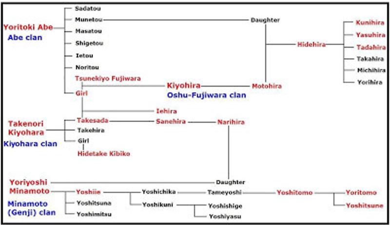 OshuFujiwara4